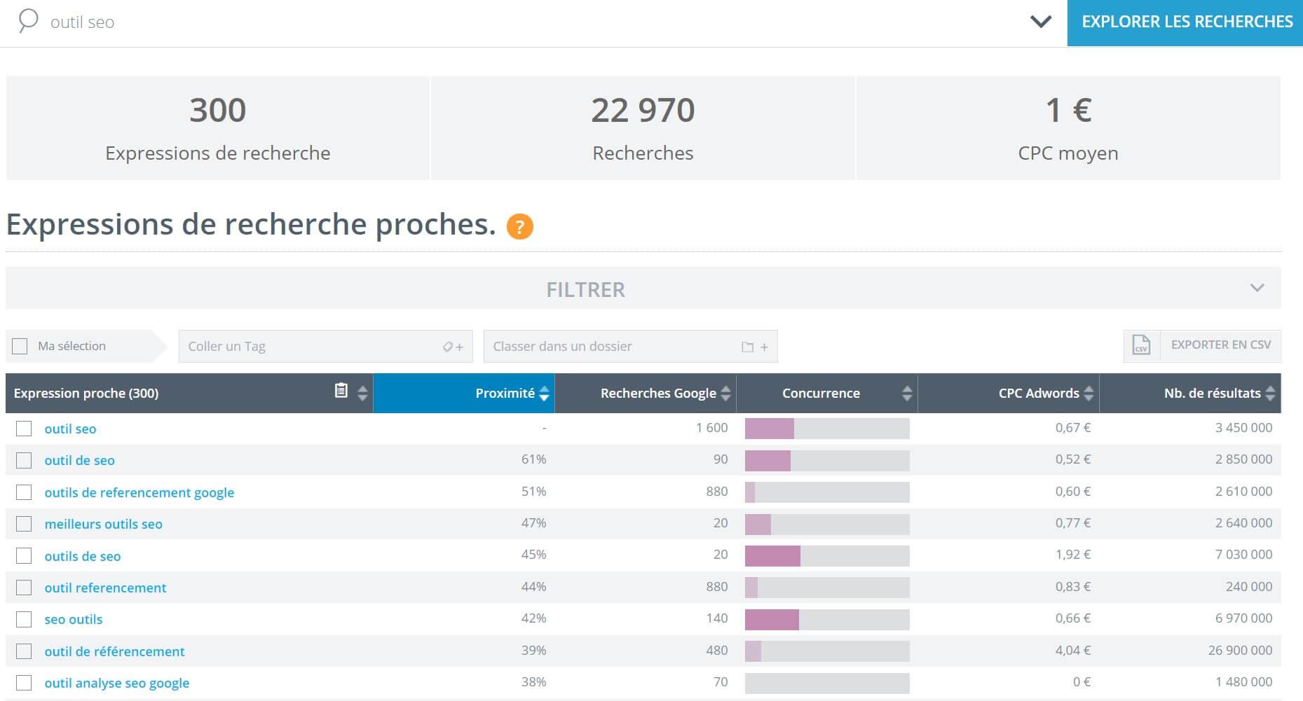 Yooda insight fonctionnalité market explorer