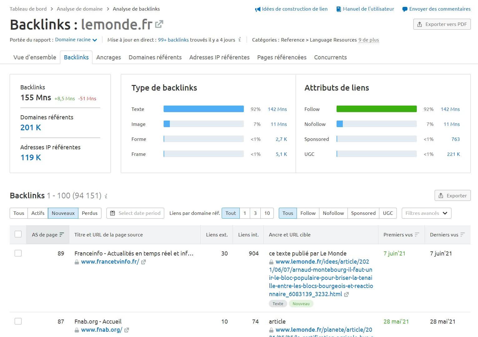 backlinks audit semrush